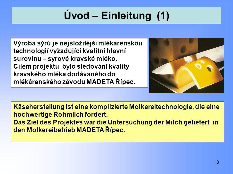 Úvod – Einleitung (1) 3 Výroba sýrů je nejsložitější mlékárenskou technologií vyžadující kvalitní hlavní surovinu – syrové kravské mléko. Cílem projek