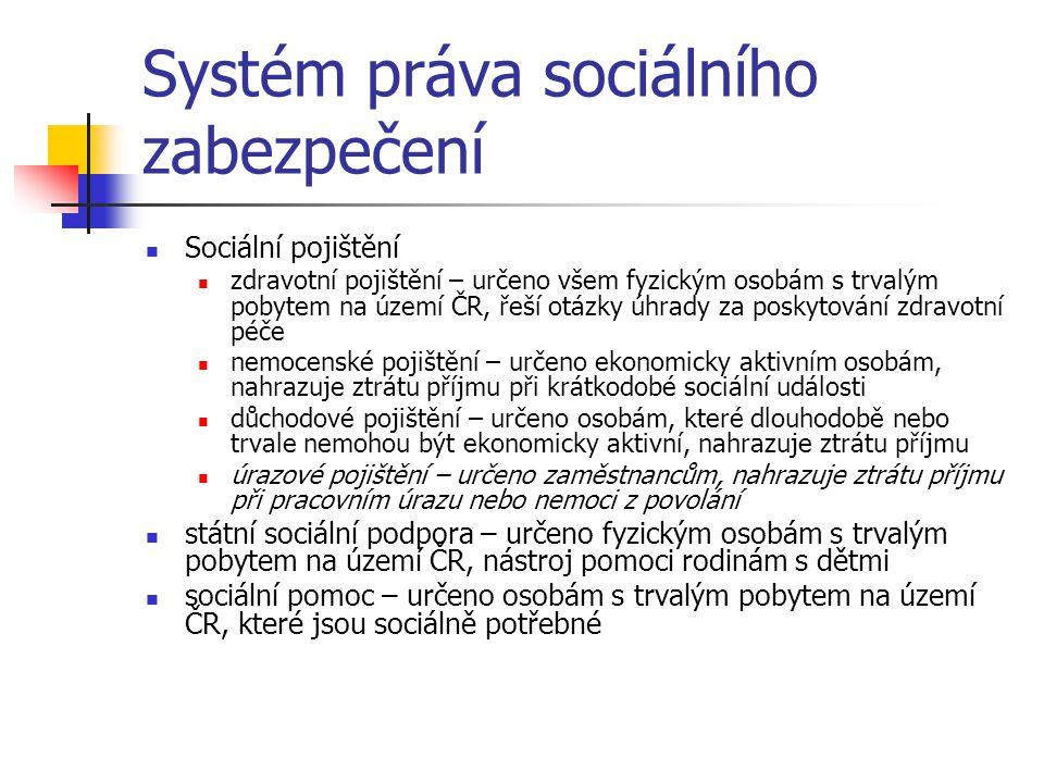 Systém práva sociálního zabezpečení Sociální pojištění zdravotní pojištění – určeno všem fyzickým osobám s trvalým pobytem na území ČR, řeší otázky úh