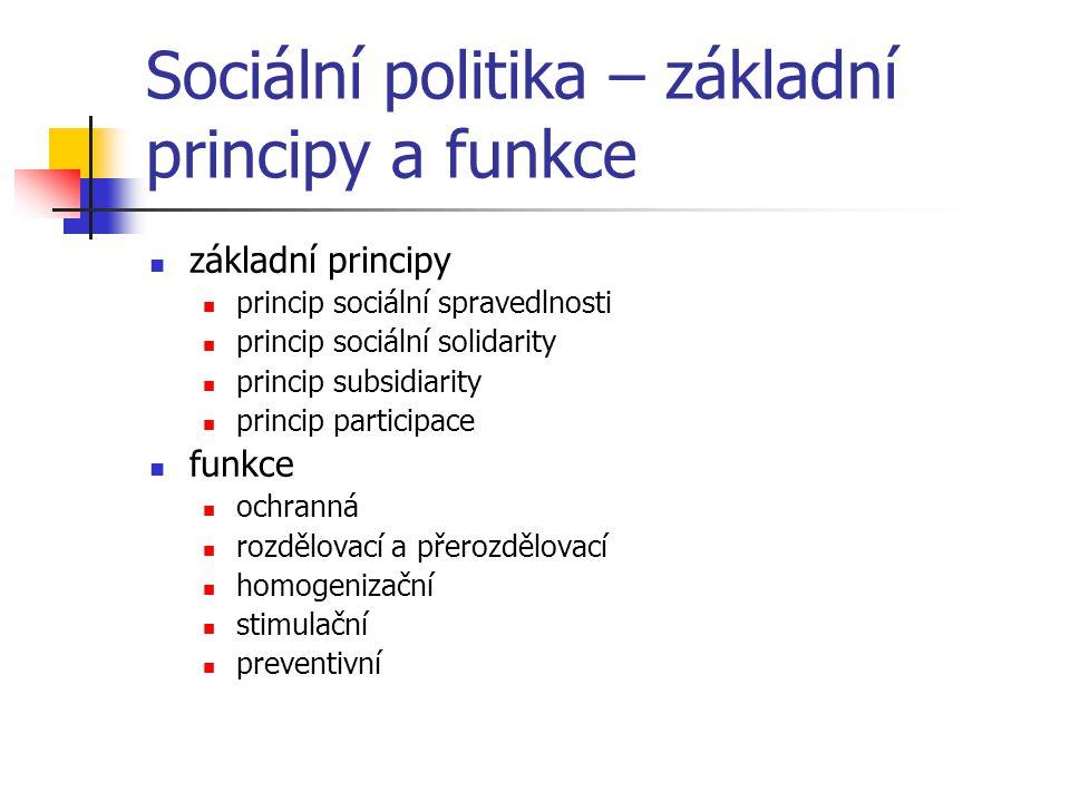 Sociální politika – základní principy a funkce základní principy princip sociální spravedlnosti princip sociální solidarity princip subsidiarity princ