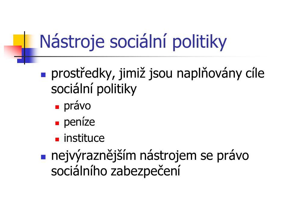 Nástroje sociální politiky prostředky, jimiž jsou naplňovány cíle sociální politiky právo peníze instituce nejvýraznějším nástrojem se právo sociálníh