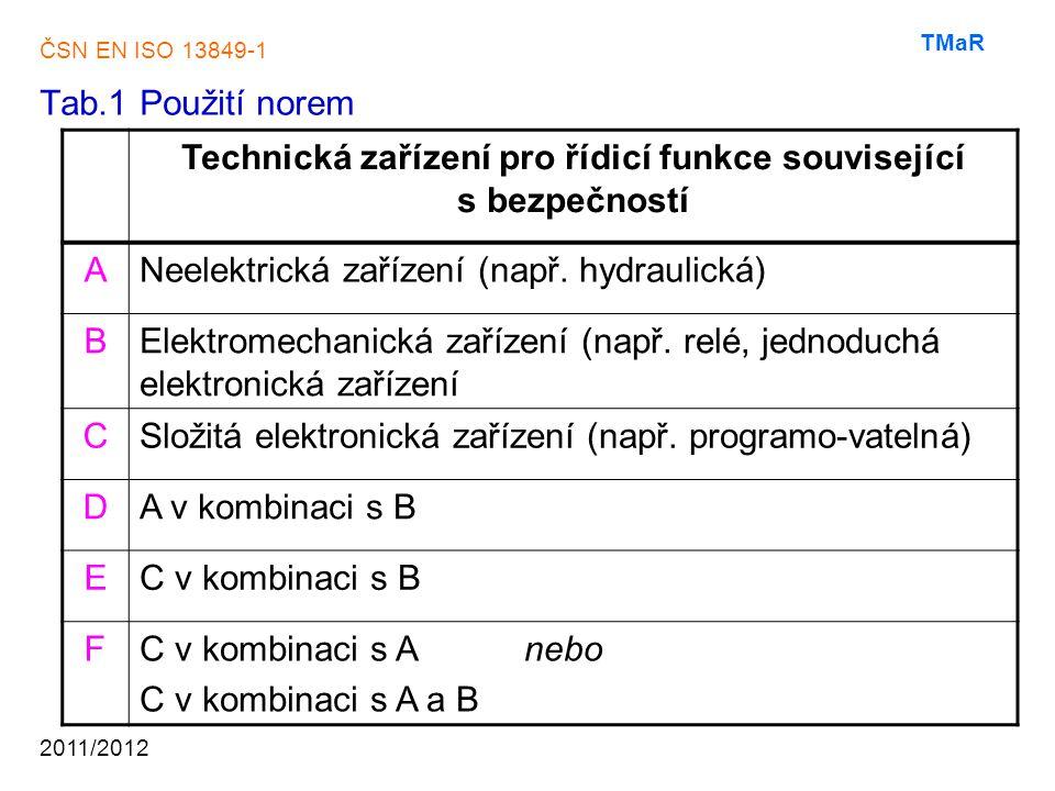 Tab.1 Použití norem ČSN EN ISO 13849-1 2011/2012 TMaR Technická zařízení pro řídicí funkce související s bezpečností ANeelektrická zařízení (např.