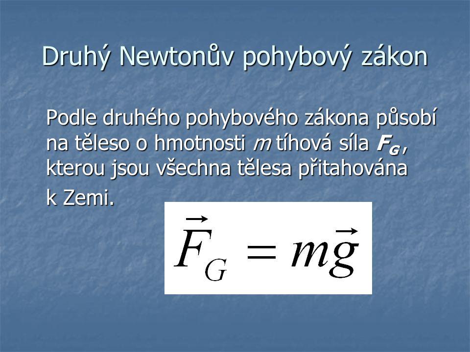 Druhý Newtonův pohybový zákon Podle druhého pohybového zákona působí na těleso o hmotnosti m tíhová síla F G, kterou jsou všechna tělesa přitahována k