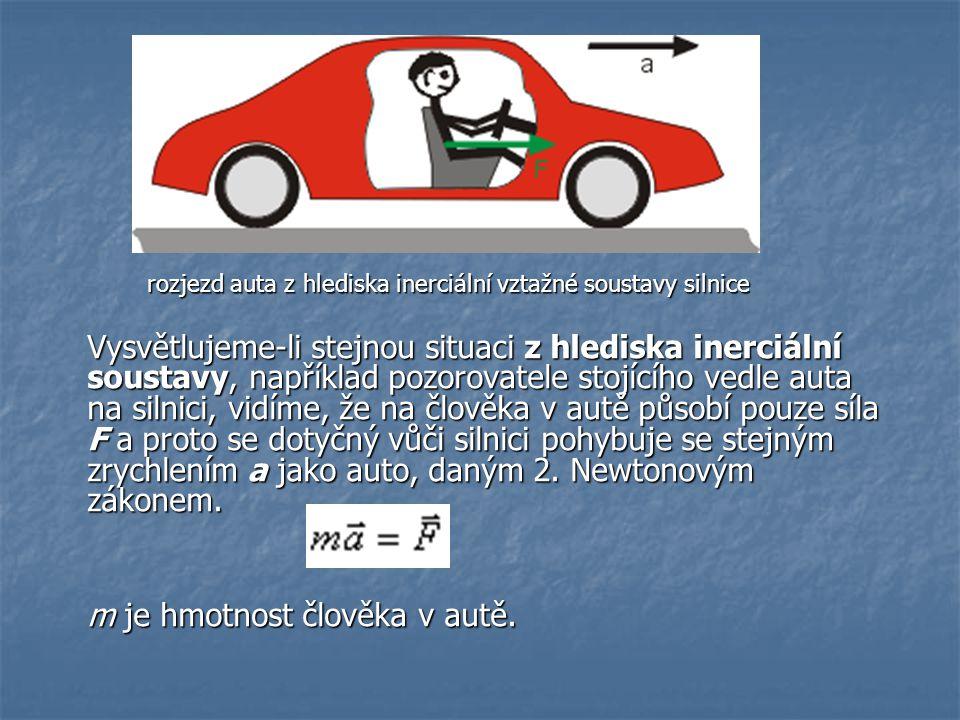 rozjezd auta z hlediska inerciální vztažné soustavy silnice Vysvětlujeme-li stejnou situaci z hlediska inerciální soustavy, například pozorovatele sto