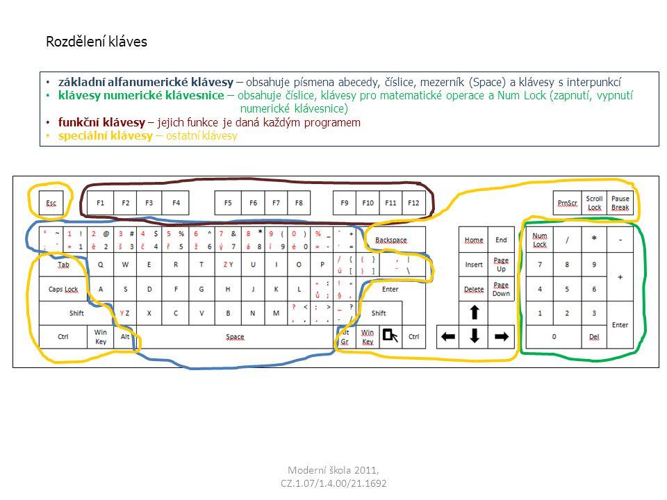 Moderní škola 2011, CZ.1.07/1.4.00/21.1692 Rozdělení kláves základní alfanumerické klávesy – obsahuje písmena abecedy, číslice, mezerník (Space) a klávesy s interpunkcí klávesy numerické klávesnice – obsahuje číslice, klávesy pro matematické operace a Num Lock (zapnutí, vypnutí numerické klávesnice) funkční klávesy – jejich funkce je daná každým programem speciální klávesy – ostatní klávesy