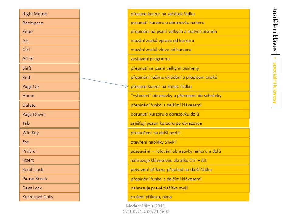 Moderní škola 2011, CZ.1.07/1.4.00/21.1692 Rozdělení kláves speciální klávesy posunutí kurzoru o obrazovku dolů přeskočení na další pozici přepnutí na psaní velkými písmeny posouvání – rolování obrazovky nahoru a dolů vyfocení obrazovky a přenesení do schránky zastavení programu přepínání režimu vkládání a přepisem znaků mazání znaků vpravo od kurzoru mazání znaků vlevo od kurzoru přesune kurzor na konec řádku potvrzení příkazu, přechod na další řádku nahrazuje klávesovou zkratku Ctrl + Alt otevření nabídky START přepínání funkcí s dalšími klávesami zajišťují posun kurzoru po obrazovce nahrazuje pravé tlačítko myši Alt Alt Gr Ctrl Shift End Page Up Page Down Home Delete Tab Win Key Esc Scroll Lock Pause Break Caps Lock PrnSrc Insert Enter Backspace Kurzorové šipky Right Mouse přepínání na psaní velkých a malých písmen přesune kurzor na začátek řádku posunutí kurzoru o obrazovku nahoru zrušení příkazu, okna