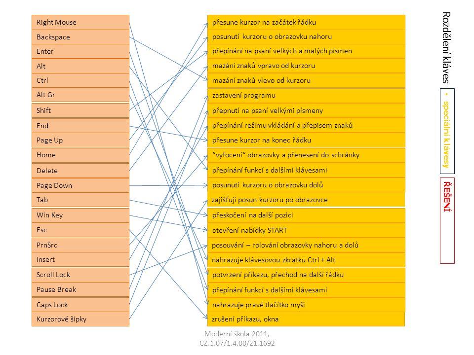 Moderní škola 2011, CZ.1.07/1.4.00/21.1692 Rozdělení kláves speciální klávesy posunutí kurzoru o obrazovku dolů přeskočení na další pozici přepnutí na psaní velkými písmeny posouvání – rolování obrazovky nahoru a dolů vyfocení obrazovky a přenesení do schránky zastavení programu přepínání režimu vkládání a přepisem znaků mazání znaků vpravo od kurzoru mazání znaků vlevo od kurzoru přesune kurzor na konec řádku potvrzení příkazu, přechod na další řádku nahrazuje klávesovou zkratku Ctrl + Alt otevření nabídky START přepínání funkcí s dalšími klávesami zajišťují posun kurzoru po obrazovce nahrazuje pravé tlačítko myši Alt Alt Gr Ctrl Shift End Page Up Page Down Home Delete Tab Win Key Esc Scroll Lock Pause Break Caps Lock PrnSrc Insert Enter Backspace Kurzorové šipky Right Mouse přepínání na psaní velkých a malých písmen přesune kurzor na začátek řádku posunutí kurzoru o obrazovku nahoru zrušení příkazu, okna ŘEŠENÍ