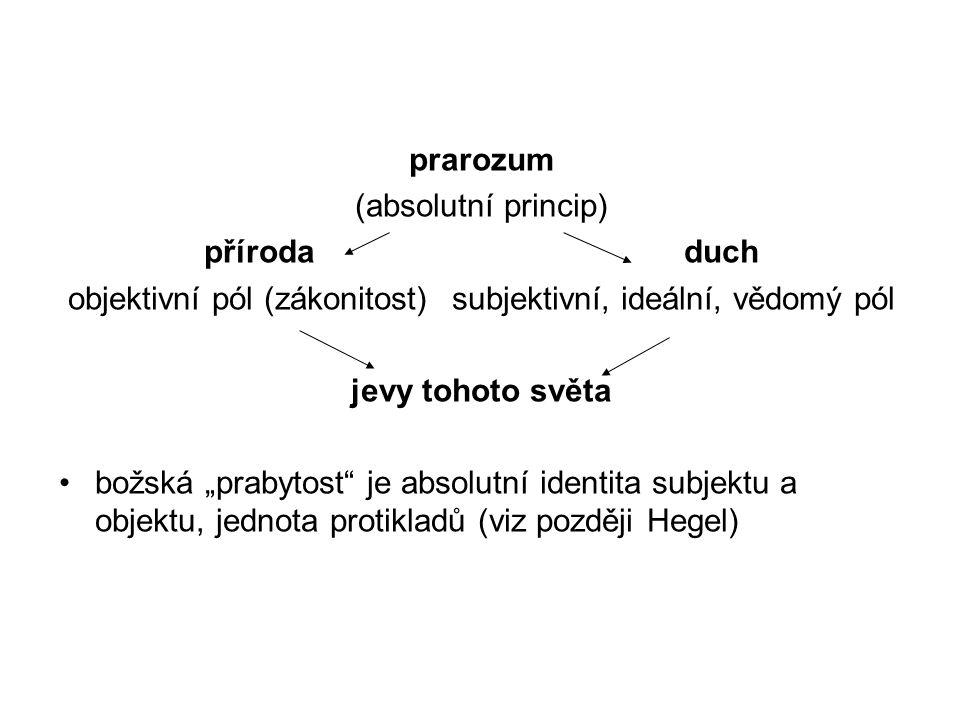 """prarozum (absolutní princip) přírodaduch objektivní pól (zákonitost)subjektivní, ideální, vědomý pól jevy tohoto světa božská """"prabytost je absolutní identita subjektu a objektu, jednota protikladů (viz později Hegel)"""
