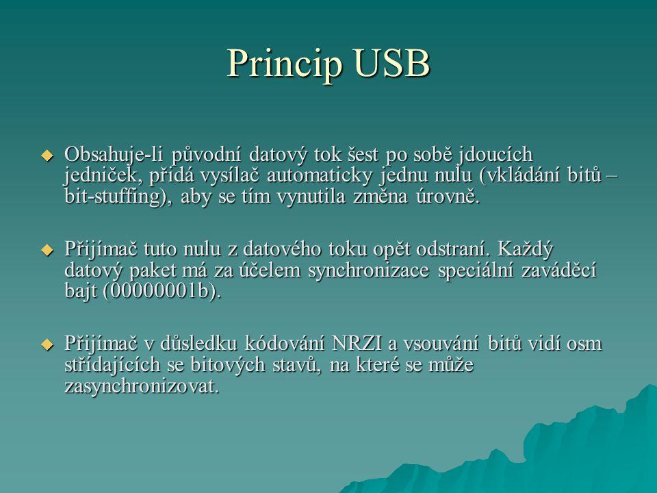Princip USB  Obsahuje-li původní datový tok šest po sobě jdoucích jedniček, přidá vysílač automaticky jednu nulu (vkládání bitů – bit-stuffing), aby se tím vynutila změna úrovně.