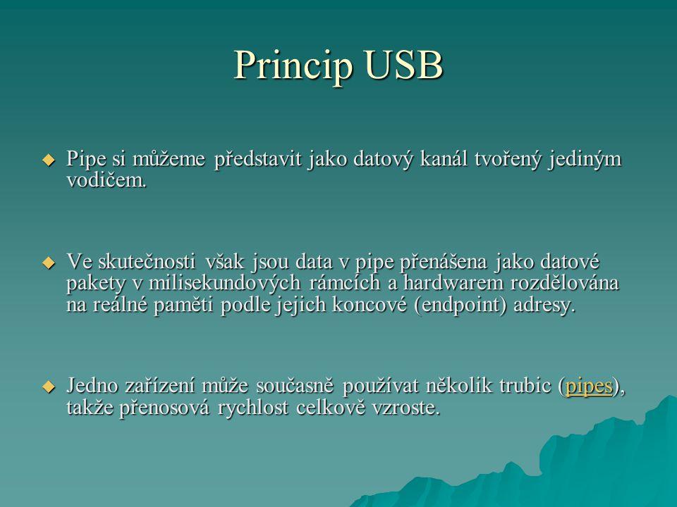 Princip USB  Pipe si můžeme představit jako datový kanál tvořený jediným vodičem.