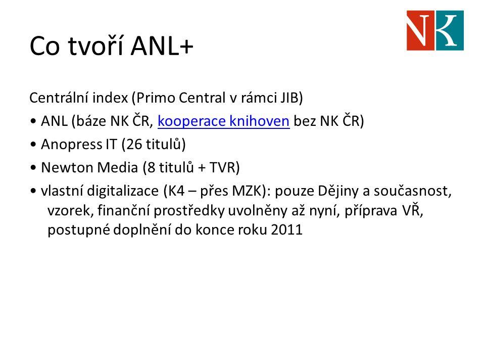 Co tvoří ANL+ Centrální index (Primo Central v rámci JIB) ANL (báze NK ČR, kooperace knihoven bez NK ČR)kooperace knihoven Anopress IT (26 titulů) New