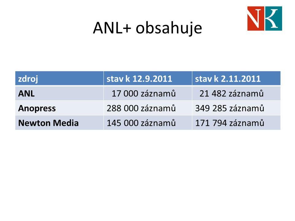 ANL+ obsahuje zdrojstav k 12.9.2011stav k 2.11.2011 ANL 17 000 záznamů 21 482 záznamů Anopress288 000 záznamů349 285 záznamů Newton Media145 000 zázna