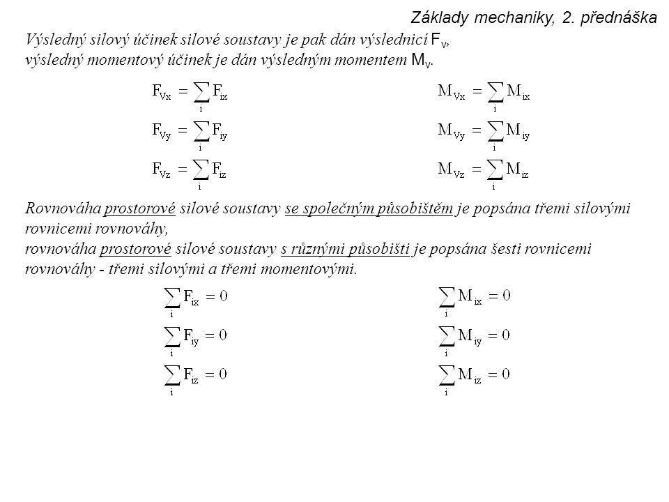 Základy mechaniky, 2. přednáška Výsledný silový účinek silové soustavy je pak dán výslednicí F v, výsledný momentový účinek je dán výsledným momentem