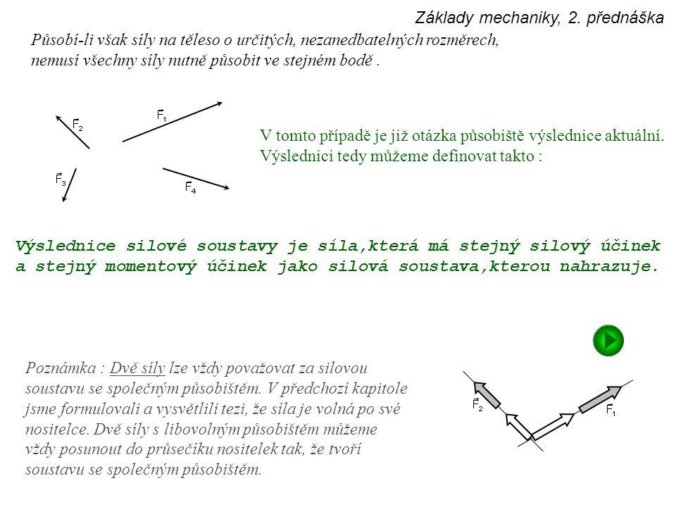 Základy mechaniky, 2. přednáška Působí-li však síly na těleso o určitých, nezanedbatelných rozměrech, nemusí všechny síly nutně působit ve stejném bod