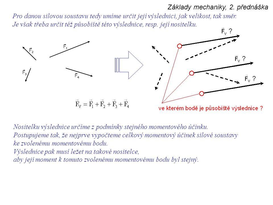 Základy mechaniky, 2. přednáška Pro danou silovou soustavu tedy umíme určit její výslednici, jak velikost, tak směr. Je však třeba určit též působiště
