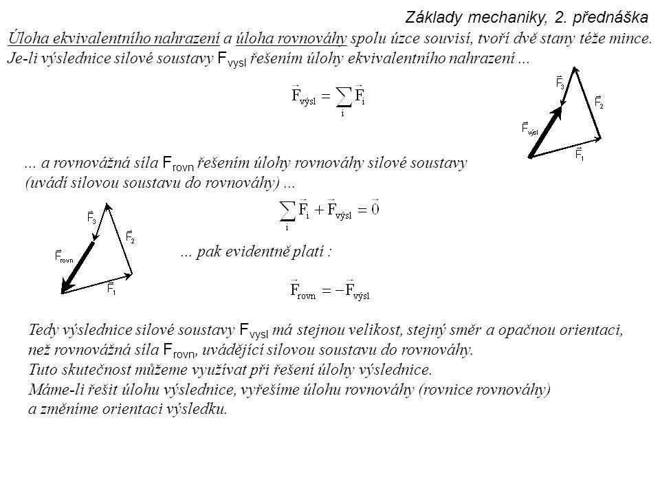 Základy mechaniky, 2. přednáška Úloha ekvivalentního nahrazení a úloha rovnováhy spolu úzce souvisí, tvoří dvě stany téže mince. Je-li výslednice silo