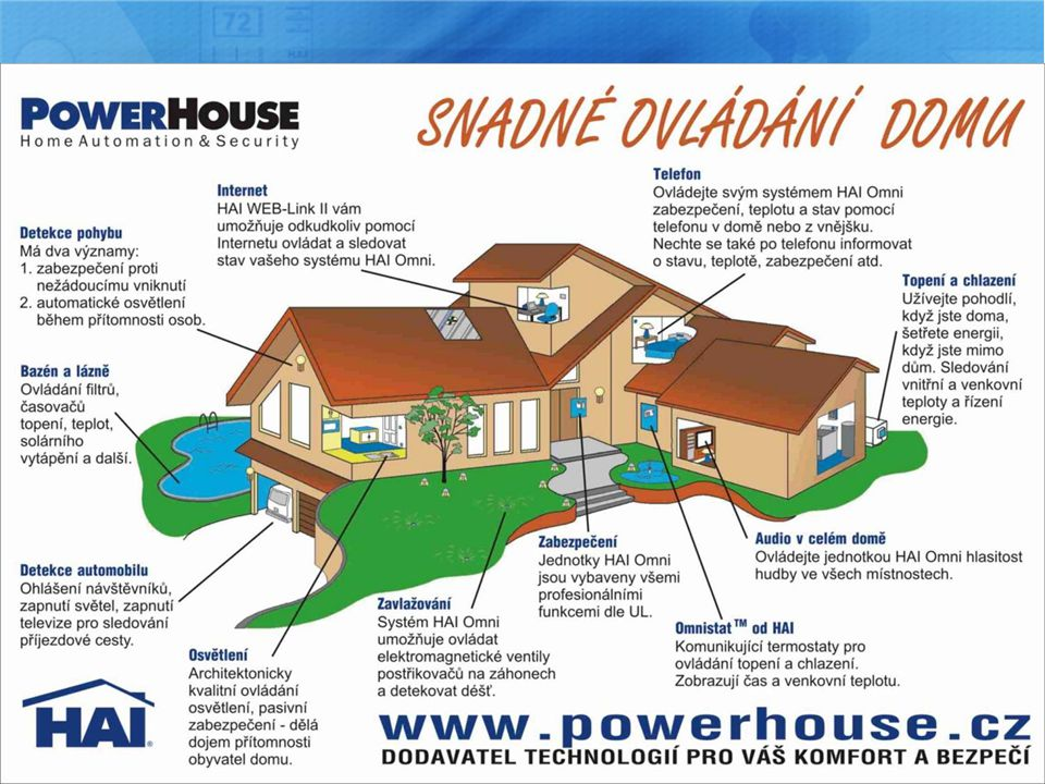 Snadné projektování a instalace Inteligentních domů systémy