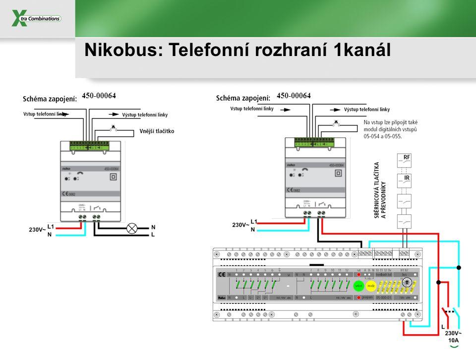 Dálková komunikace – SMS-GSM modem Použití s modulem PC-LOGIC (05-201) 10 příkazů obsahujících 4 čísla a max. 25 znaků Alarmové - poruchové zprávy max