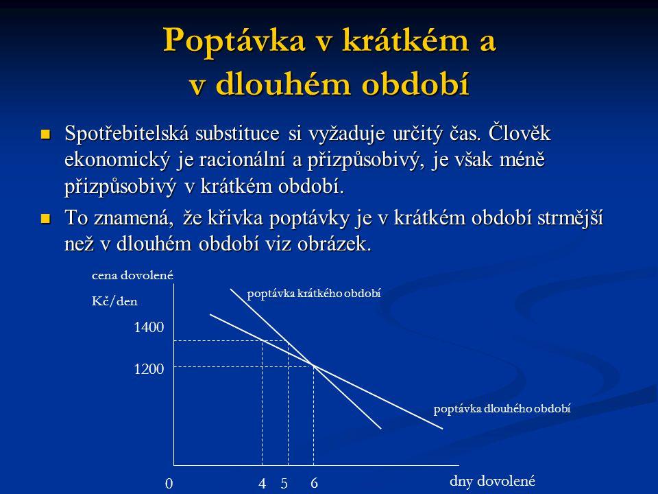 Elasticita poptávka Cenová elasticita poptávky udává vztah mezi procentní změnou množství a procentní změnou ceny.