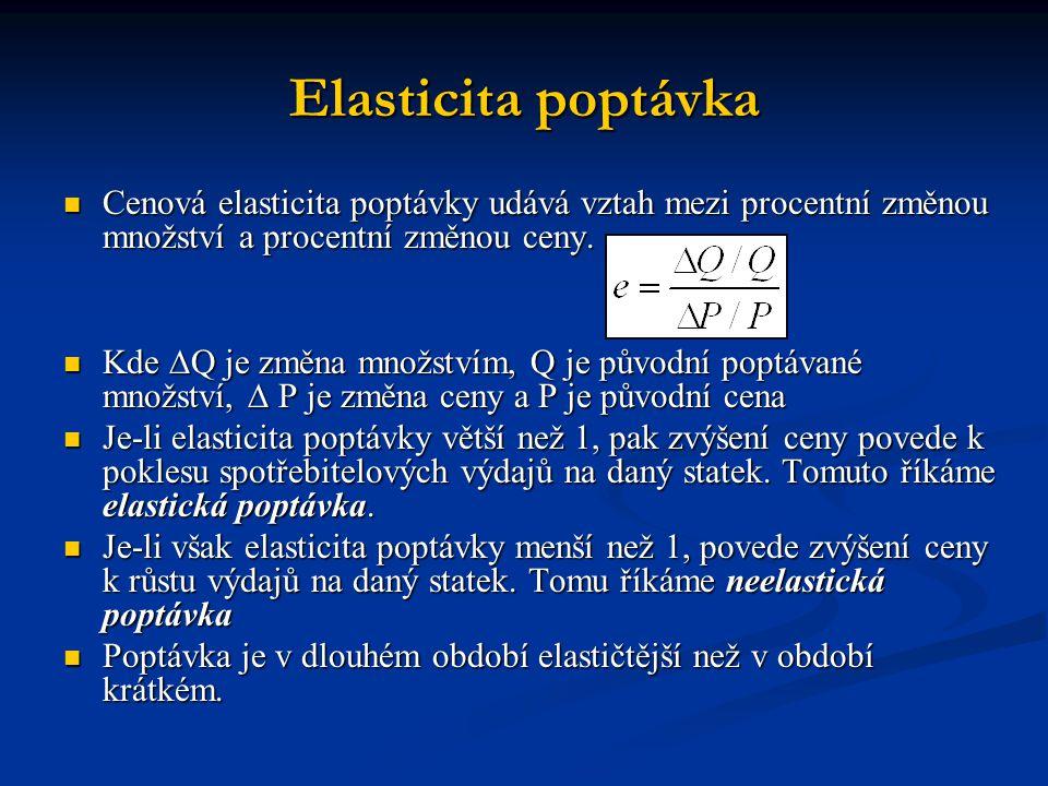 Elasticita poptávka Cenová elasticita poptávky udává vztah mezi procentní změnou množství a procentní změnou ceny. Cenová elasticita poptávky udává vz