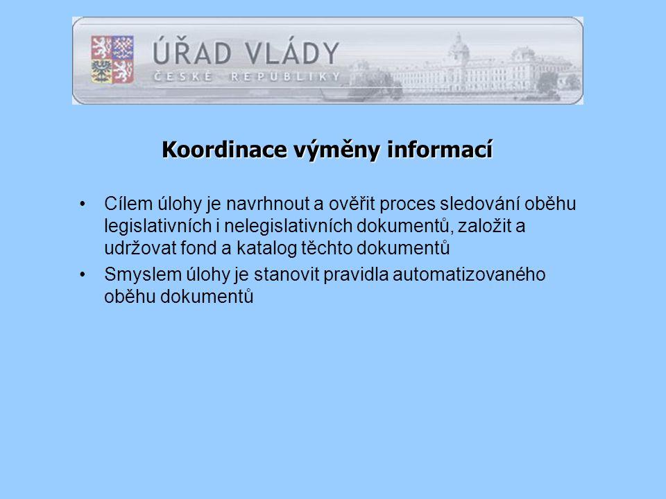 Koordinace výměny informací Cílem úlohy je navrhnout a ověřit proces sledování oběhu legislativních i nelegislativních dokumentů, založit a udržovat fond a katalog těchto dokumentů Smyslem úlohy je stanovit pravidla automatizovaného oběhu dokumentů