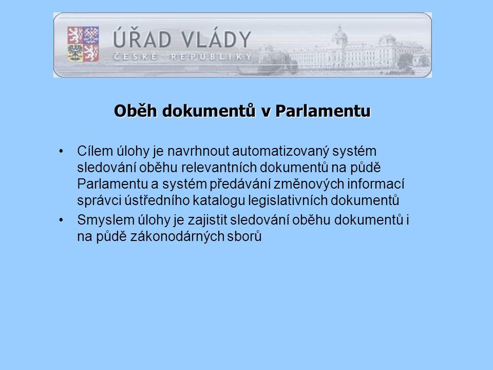 Oběh dokumentů v Parlamentu Cílem úlohy je navrhnout automatizovaný systém sledování oběhu relevantních dokumentů na půdě Parlamentu a systém předávání změnových informací správci ústředního katalogu legislativních dokumentů Smyslem úlohy je zajistit sledování oběhu dokumentů i na půdě zákonodárných sborů