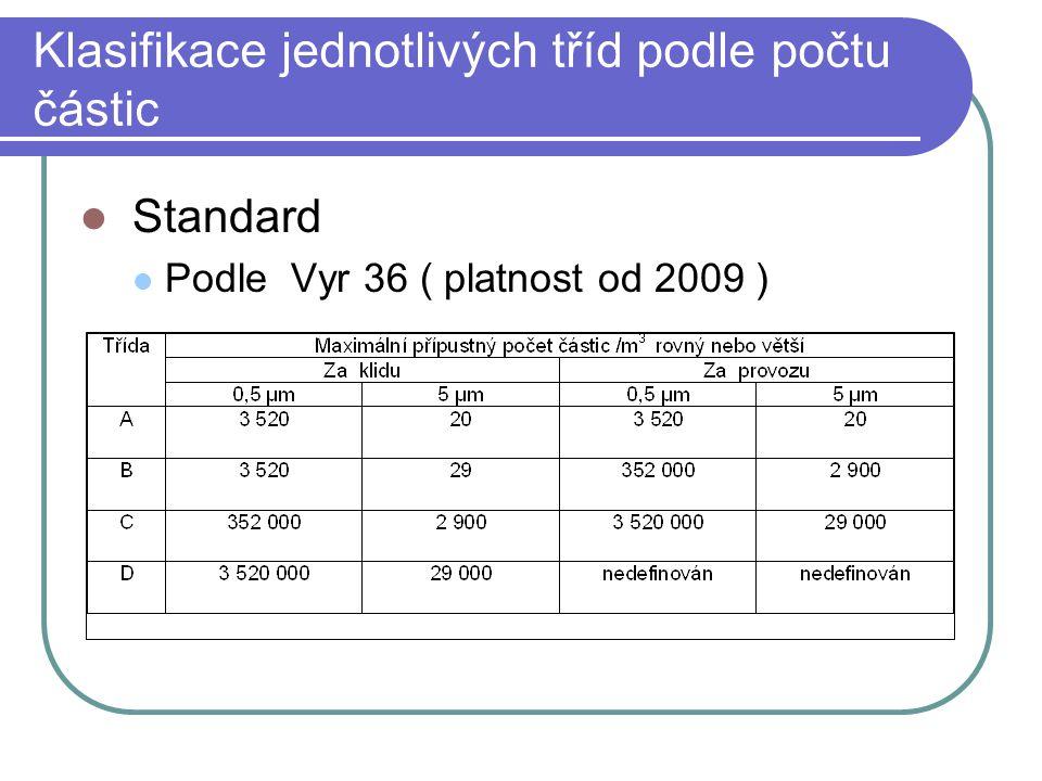 Klasifikace jednotlivých tříd podle počtu částic Standard Podle Vyr 36 ( platnost od 2009 )