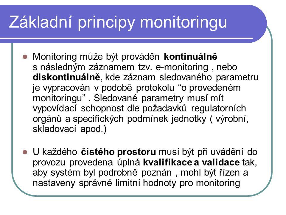 Základní principy monitoringu Monitoring může být prováděn kontinuálně s následným záznamem tzv. e-monitoring, nebo diskontinuálně, kde záznam sledova