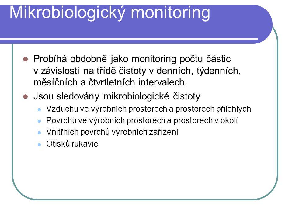 Mikrobiologický monitoring Probíhá obdobně jako monitoring počtu částic v závislosti na třídě čistoty v denních, týdenních, měsíčních a čtvrtletních i