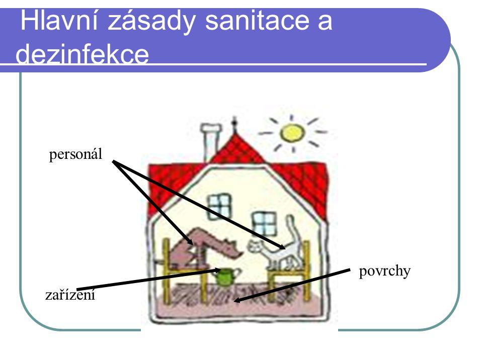 Hlavní zásady sanitace a dezinfekce zařízení povrchy personál