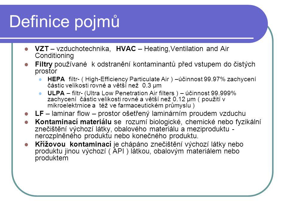 Definice pojmů VZT – vzduchotechnika, HVAC – Heating,Ventilation and Air Conditioning Filtry používané k odstranění kontaminantů před vstupem do čistý