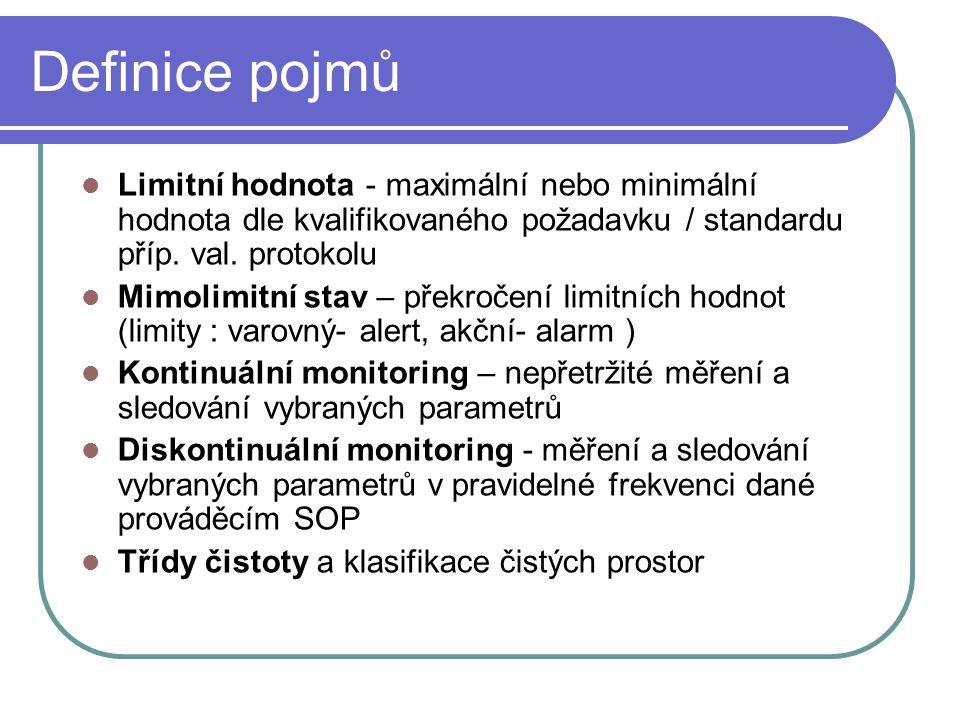 Definice pojmů Limitní hodnota - maximální nebo minimální hodnota dle kvalifikovaného požadavku / standardu příp. val. protokolu Mimolimitní stav – př