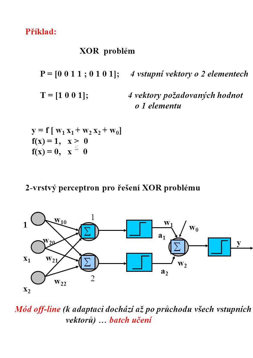 x1x1 x2x2 XOR problém P = [0 0 1 1 ; 0 1 0 1]; 4 vstupní vektory o 2 elementech T = [1 0 0 1]; 4 vektory požadovaných hodnot o 1 elementu y = f [ w 1