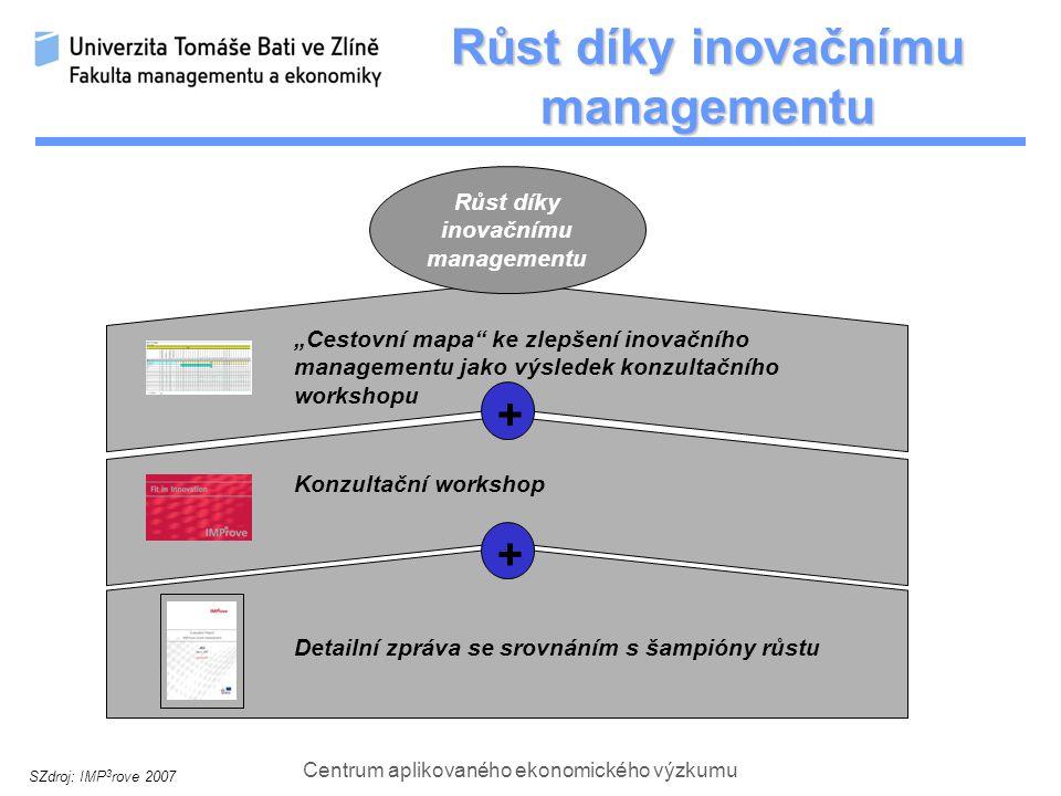 """Centrum aplikovaného ekonomického výzkumu Růst díky inovačnímu managementu SZdroj: IMP 3 rove 2007 Detailní zpráva se srovnáním s šampióny růstu Konzultační workshop """"Cestovní mapa ke zlepšení inovačního managementu jako výsledek konzultačního workshopu Růst díky inovačnímu managementu + +"""