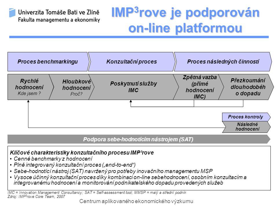 """Centrum aplikovaného ekonomického výzkumu IMP 3 rove je podporován on-line platformou Klíčové charakteristiky konzultačního procesu IMP³rove Cenné benchmarky z hodnocení Plně integrovaný konzultační proces (""""end-to-end ) Sebe-hodnotící nástroj (SAT) navržený pro potřeby inovačního managementu MSP Vysoce účinný konzultační proces díky kombinaci on-line sebehodnocení, osobním konzultacím a integrovanému hodnocení a monitorování podnikatelského dopadu provedených služeb Podpora sebe-hodnotícím nástrojem (SAT) Proces kontroly Proces benchmarkinguKonzultační procesProces následných činností Rychlé hodnocení Kde jsem ."""