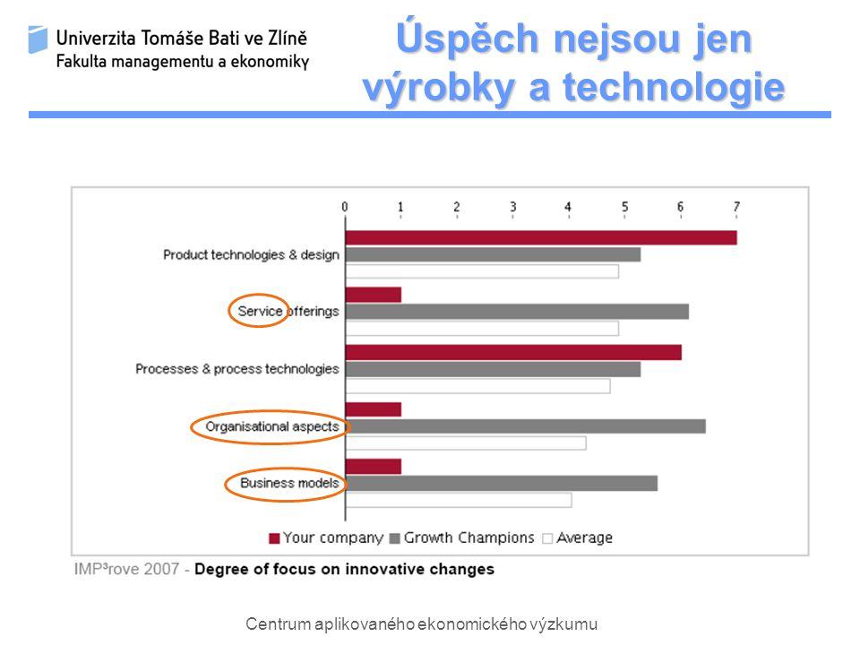 Centrum aplikovaného ekonomického výzkumu Úspěch nejsou jen výrobky a technologie