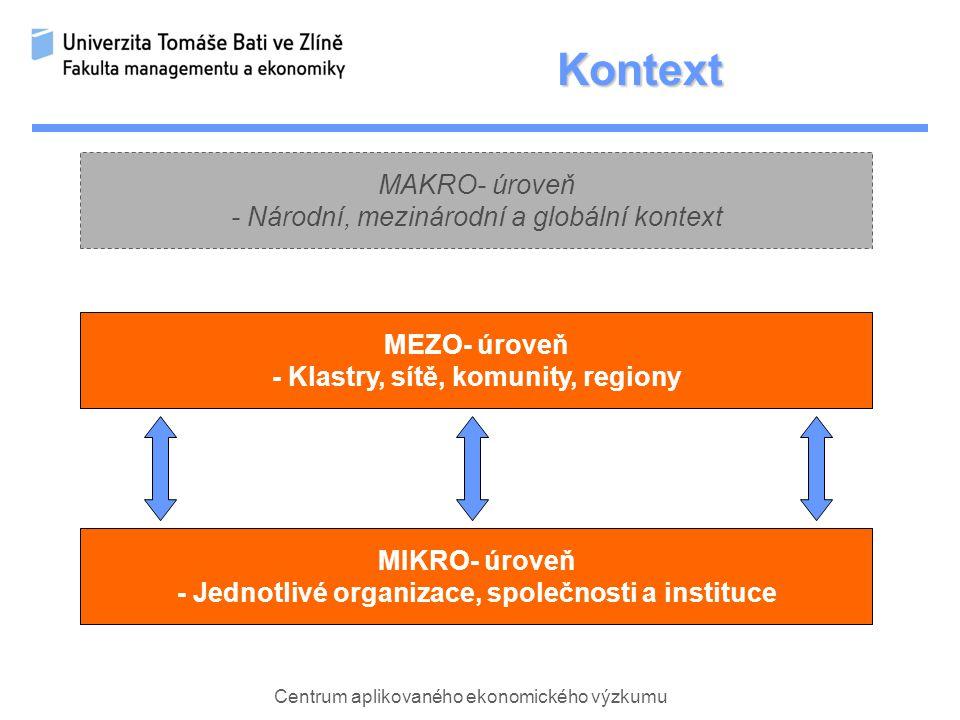 Centrum aplikovaného ekonomického výzkumu Kontext MIKRO- úroveň - Jednotlivé organizace, společnosti a instituce MEZO- úroveň - Klastry, sítě, komunity, regiony MAKRO- úroveň - Národní, mezinárodní a globální kontext