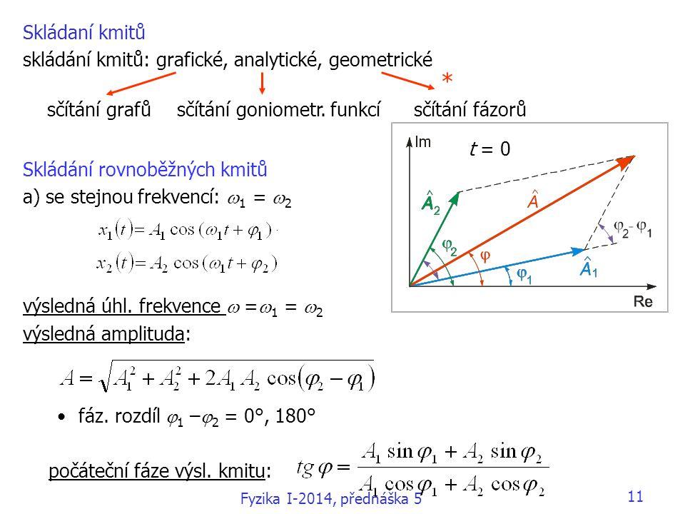 11 Skládaní kmitů skládání kmitů: grafické, analytické, geometrické Skládání rovnoběžných kmitů a) se stejnou frekvencí:  1 =  2 výsledná úhl.