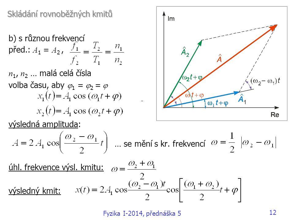 b) s různou frekvencí před.: A 1 = A 2, n 1, n 2 … malá celá čísla volba času, aby  1 =  2 =  výsledná amplituda: … se mění s kr.