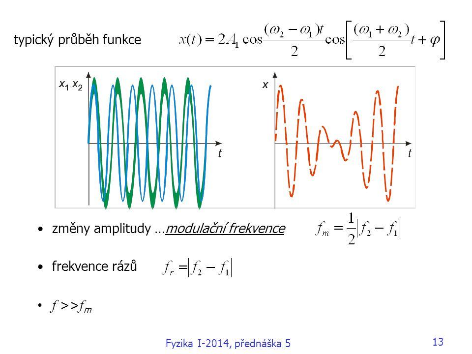 Fyzika I-2014, přednáška 5 13 typický průběh funkce změny amplitudy …modulační frekvence frekvence rázů f >> f m