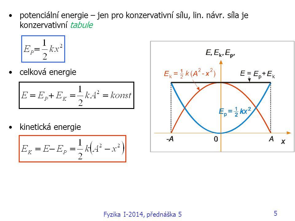 Fyzika I-2014, přednáška 5 5 potenciální energie – jen pro konzervativní sílu, lin.