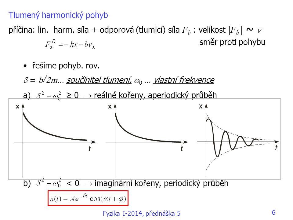 Fyzika I-2014, přednáška 5 6 Tlumený harmonický pohyb příčina: lin.