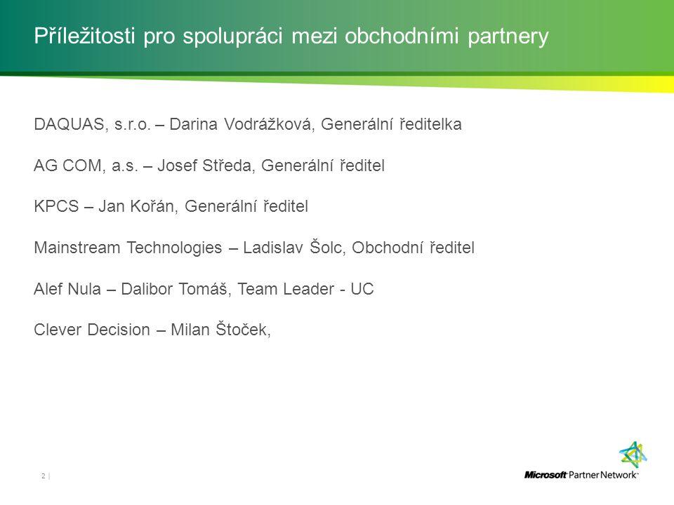 Příležitosti pro spolupráci mezi obchodními partnery DAQUAS, s.r.o. – Darina Vodrážková, Generální ředitelka AG COM, a.s. – Josef Středa, Generální ře