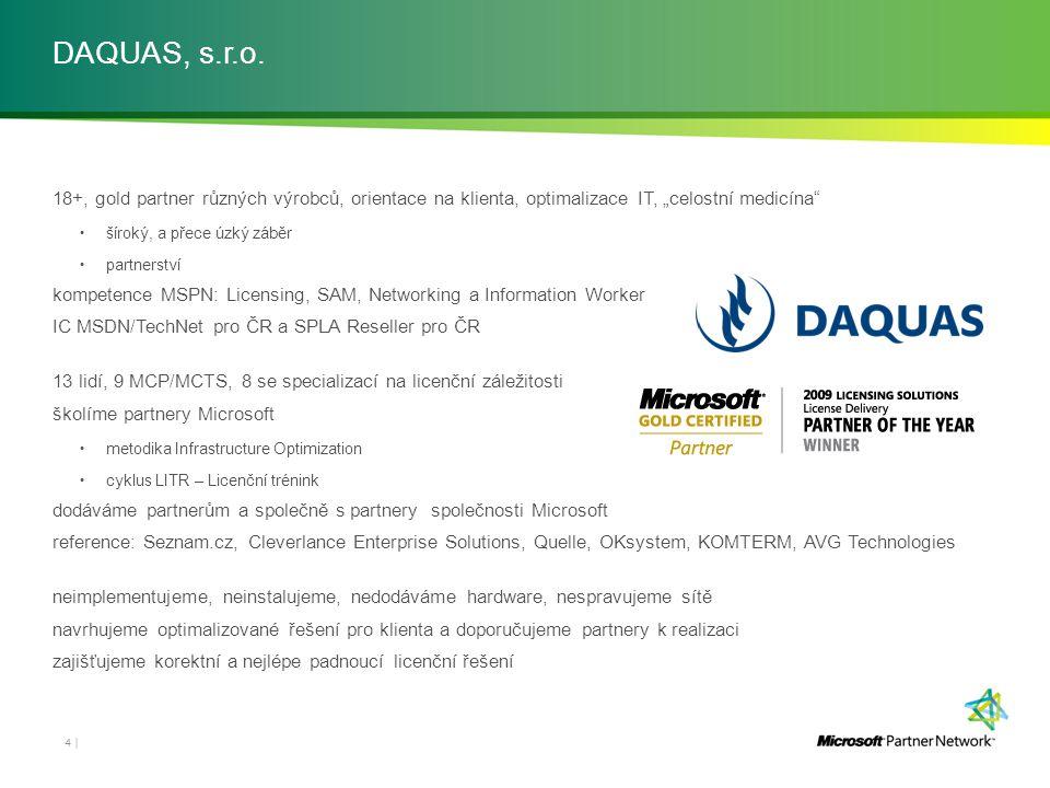 """DAQUAS, s.r.o. 18+, gold partner různých výrobců, orientace na klienta, optimalizace IT, """"celostní medicína"""" šíroký, a přece úzký záběr partnerství ko"""
