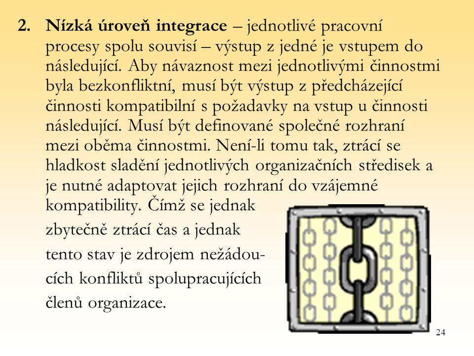 24 2.Nízká úroveň integrace – jednotlivé pracovní procesy spolu souvisí – výstup z jedné je vstupem do následující.