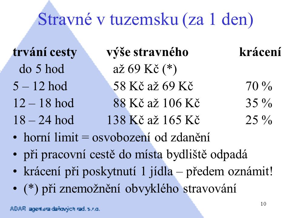 10 Stravné v tuzemsku (za 1 den) trvání cesty výše stravného krácení do 5 hod až 69 Kč (*) 5 – 12 hod 58 Kč až 69 Kč70 % 12 – 18 hod 88 Kč až 106 Kč35