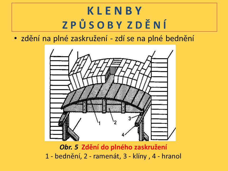 K L E N B Y Z P Ů S O B Y Z D Ě N Í zdění na plné zaskružení - zdí se na plné bednění Obr.