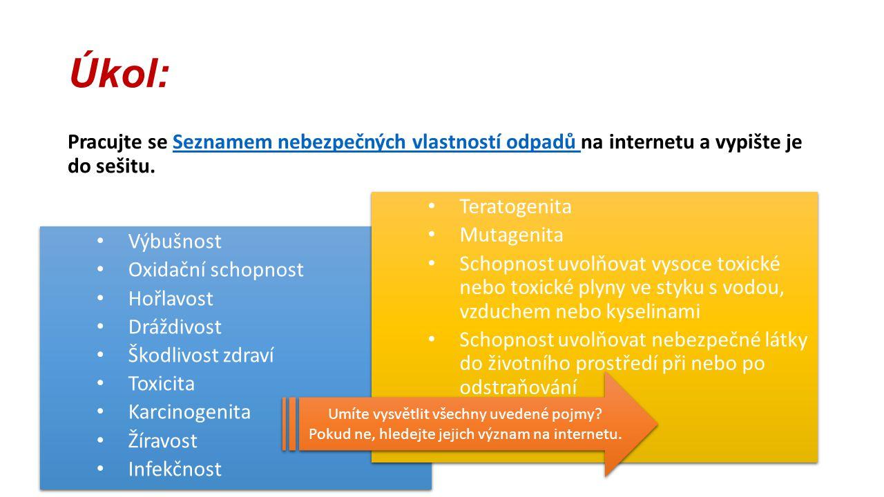 Úkol: Pracujte se Seznamem nebezpečných vlastností odpadů na internetu a vypište je do sešitu.Seznamem nebezpečných vlastností odpadů Výbušnost Oxidační schopnost Hořlavost Dráždivost Škodlivost zdraví Toxicita Karcinogenita Žíravost Infekčnost Výbušnost Oxidační schopnost Hořlavost Dráždivost Škodlivost zdraví Toxicita Karcinogenita Žíravost Infekčnost Teratogenita Mutagenita Schopnost uvolňovat vysoce toxické nebo toxické plyny ve styku s vodou, vzduchem nebo kyselinami Schopnost uvolňovat nebezpečné látky do životního prostředí při nebo po odstraňování Ekotoxicita.