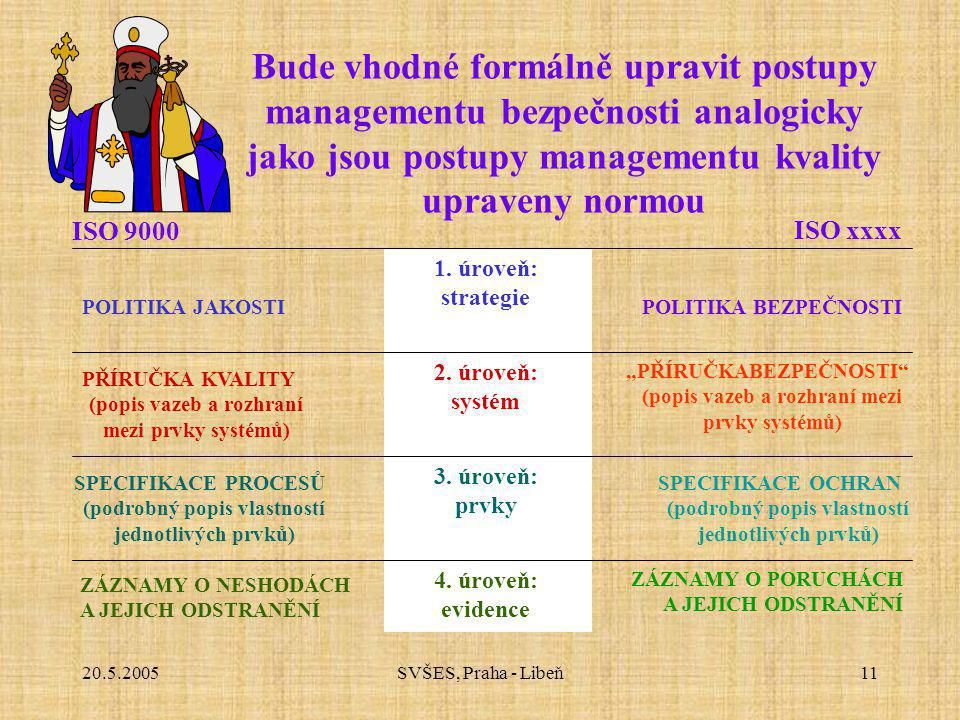 20.5.2005SVŠES, Praha - Libeň11 Bude vhodné formálně upravit postupy managementu bezpečnosti analogicky jako jsou postupy managementu kvality upraveny normou 1.