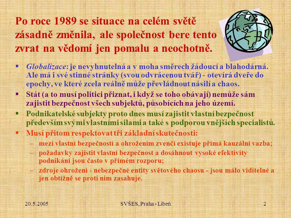 20.5.2005SVŠES, Praha - Libeň2 Po roce 1989 se situace na celém světě zásadně změnila, ale společnost bere tento zvrat na vědomí jen pomalu a neochotně.
