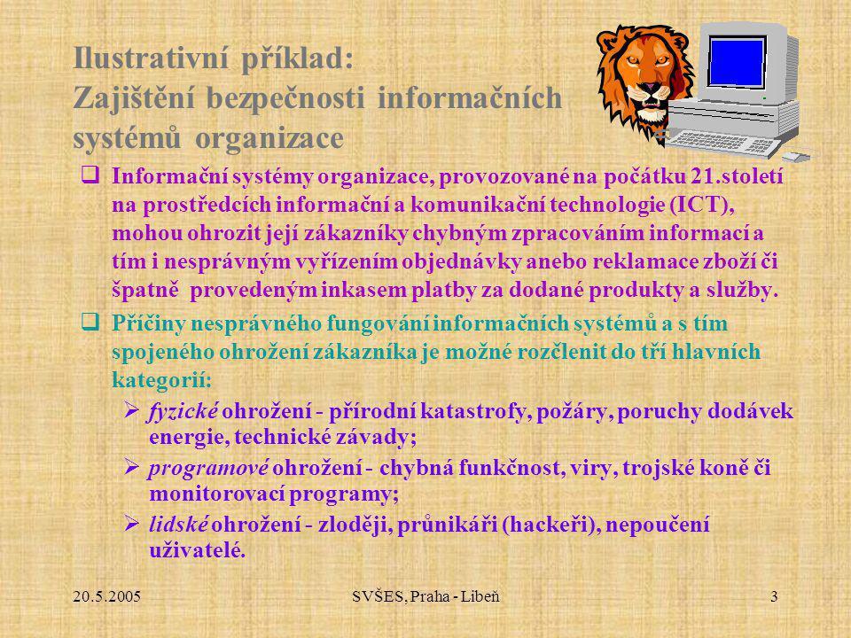 20.5.2005SVŠES, Praha - Libeň3 Ilustrativní příklad: Zajištění bezpečnosti informačních systémů organizace  Informační systémy organizace, provozovan